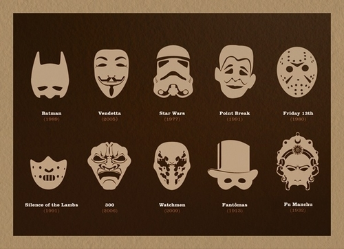What's Under Your Mask? 1