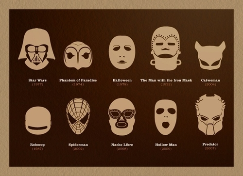 What's Under Your Mask? 2
