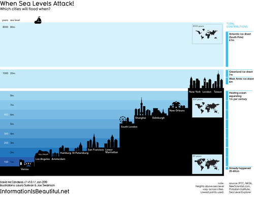 Information is Beautiful: When Sea Levels Attack | News | guardian.co.uk