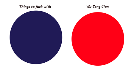 Wu-tang vs. rest of the world