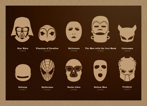 What´s under your Mask?