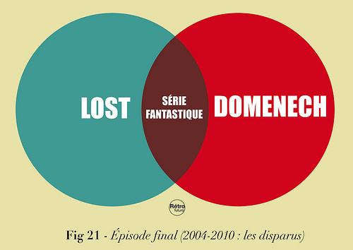 Lost et Domenech Episode final @fred_cab