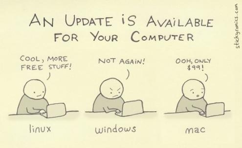 update for your computer