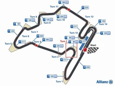 #F1 Hungaroring map