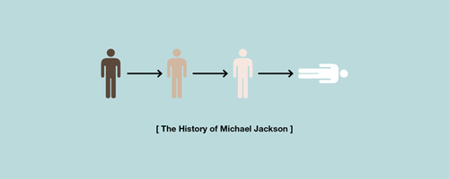 The History of Michael Jackson