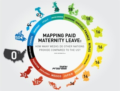 How The Zero Weeks Of Paid Maternity Leave In The U.S. Compare Globally