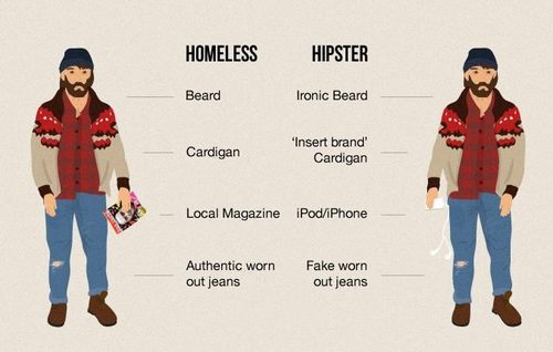 Homeless VS Hipster