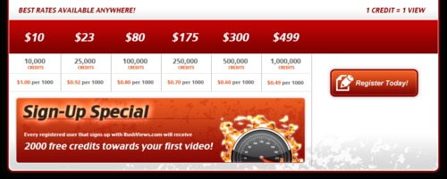 Go Viral by Nitro-Boost More Youtube Views into your Own Video