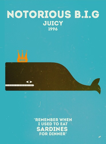 "Rap Posters : Notorious B.I.G ""Juicy"""
