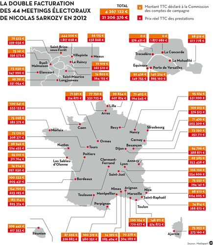 Affaire Bygmalion : cartographie de la double compta des 44 meetings de Sarkozy en 2012