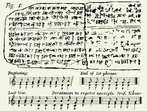 Listen to the Oldest Song in the World: A Sumerian Hymn Written 3,400 Years Ago