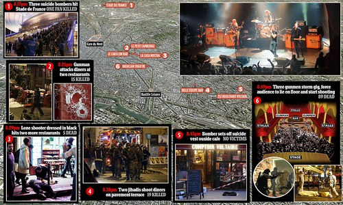 ISIS's Paris attack : Eight bombers carried out the devastating attacks