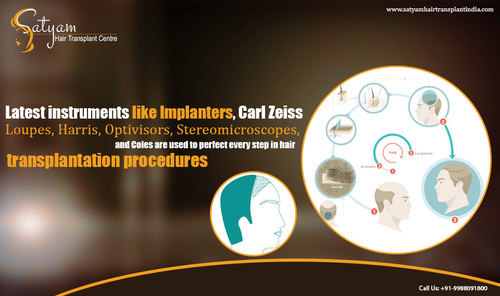 Hair Transplant Surgery in India