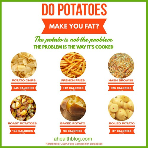 10 Scientifically Proven Health Benefits of Potatoes