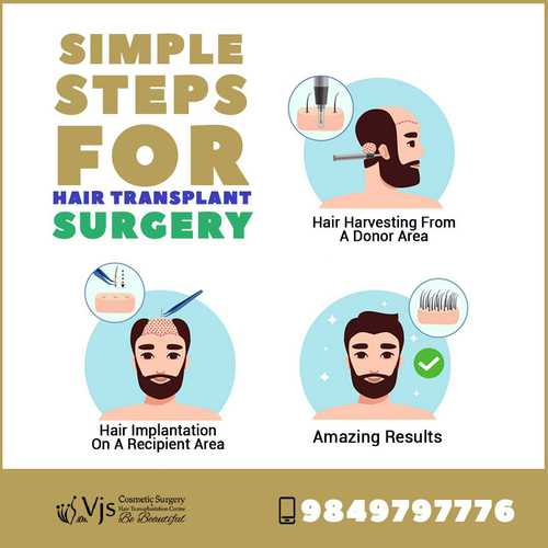 Various steps for hair transplant surgery