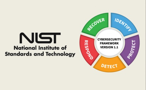 (THE) NIST