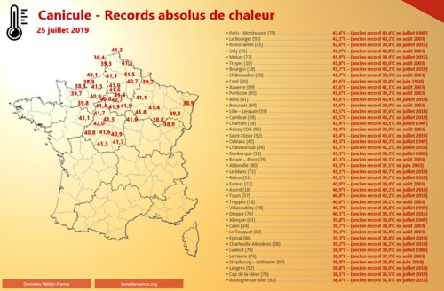 Records absolus par villes