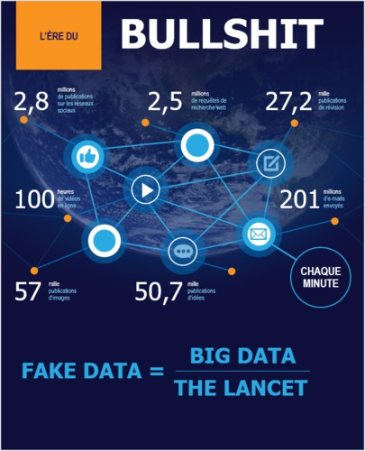 Big Data, The Lancet : un peu d'humour